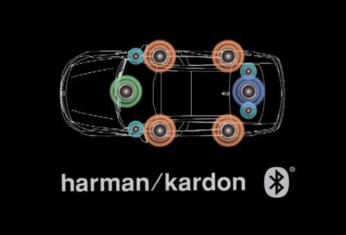 سيستم درجه يك صوتی قدرتمند Harman/Kardon