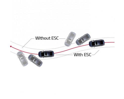 سيستم پايداري الکترونيک خودرو (ESC)