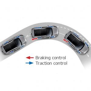 سیستم پیشرفته کنترل کشش (ATCC)